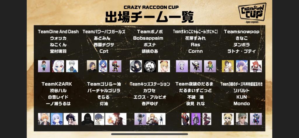 Cr カップ メンバー 熾烈を極めた第4回「CRカップ」の順位発表まとめ!『Apex
